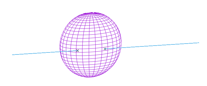 Ray Sphere Intersection